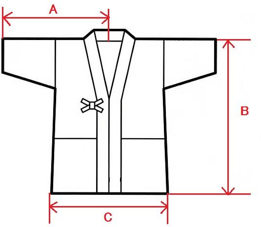 kendo-gi-abc.jpg